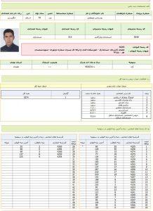 کارنامه های قبولی در آموزشکده فنی پسران شمسی پور تهران