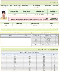 کارنامه های قبولی در آموزشکده فنی پسران کرمان