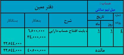 ثبت رویداد های حسابداری یک شرکت صنعتی-دفتر روزنامه