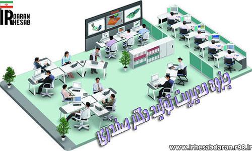 brochure production management