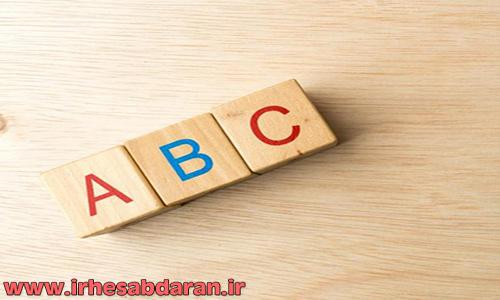 costing-abc3