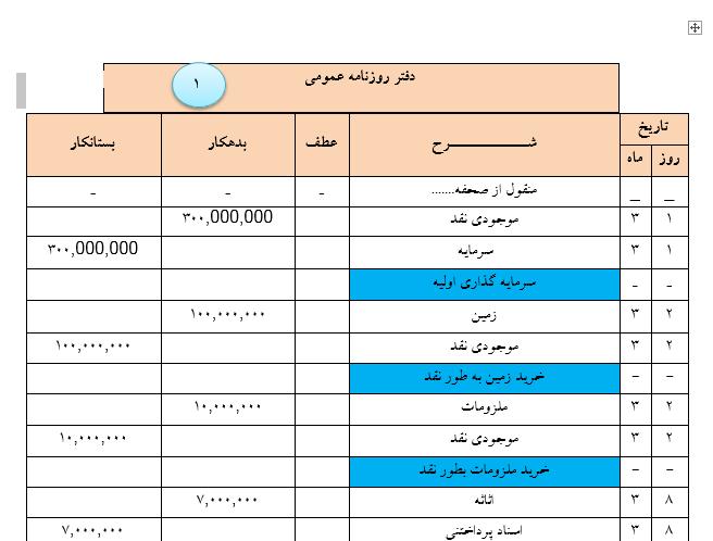 سیستم حسابداری در شرکت بازرگانی جم گستر