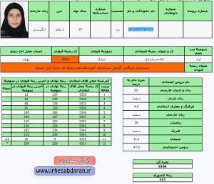 سرکار خانم زهرا سادات نادمی