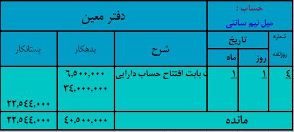 ثبت رویداد های حسابداری یک شرکت صنعتی-دفتر معین