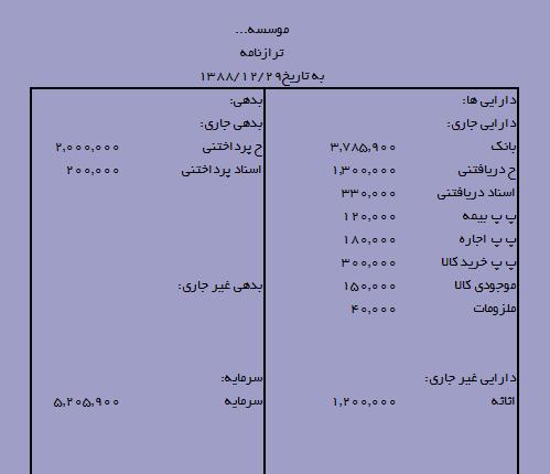 ترازنامه - پروژه مالی 30 ثبت حسابداری در فایل اکسل