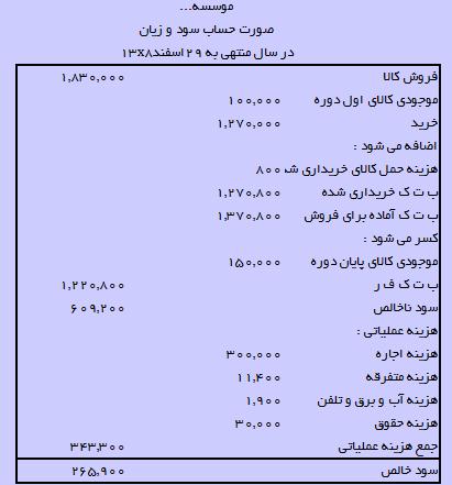صورت سود و زیان - پروژه مالی 30 ثبت حسابداری در فایل اکسل + صورتهای مالی