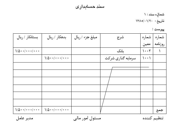 پروژه مالی 76 ثبت حسابداری در فایل ورد + صورت های مالی