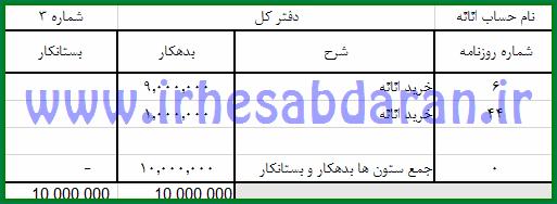 حساب دفتر کل پروژه مالی ۷۰ ثبت حسابداری در فایل اکسل