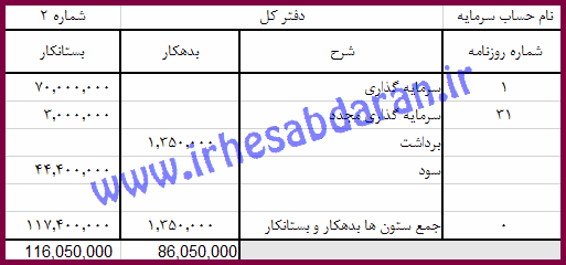 حساب های دفتر کل پروژه مالی سیستم کامل حسابداری با اکسل