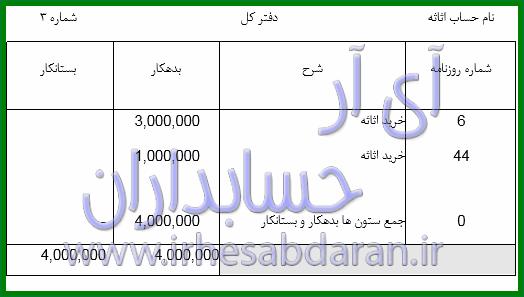 حساب های دفتر کل پروژه مالی تمام عملیات حسابداری یک شرکت