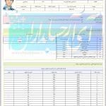 نمونه کارنامه های کنکور کاردانی به کارشناسی حسابداری ۹۸