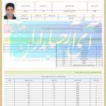 نمونه کارنامه های کنکور کاردانی به کارشناسی حسابداری 98
